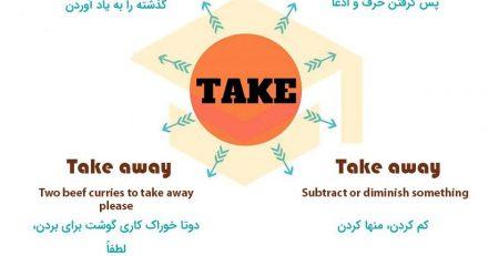 عبارات پر کاربرد با فعل Take در انگلیسی